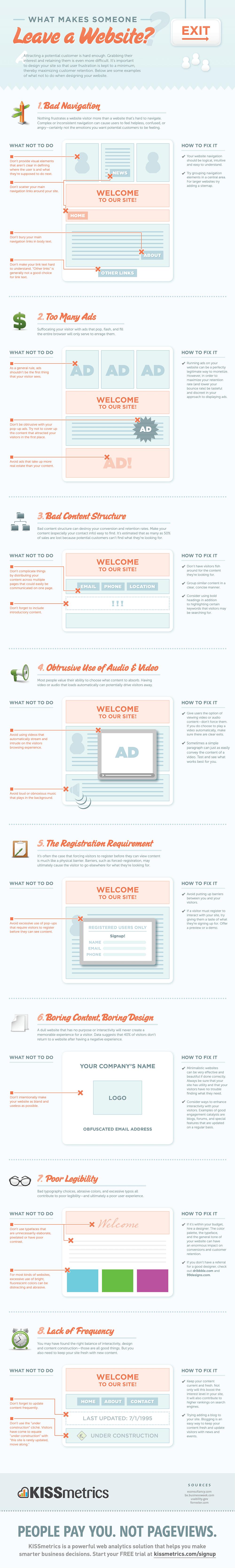 infograpfik webdesign