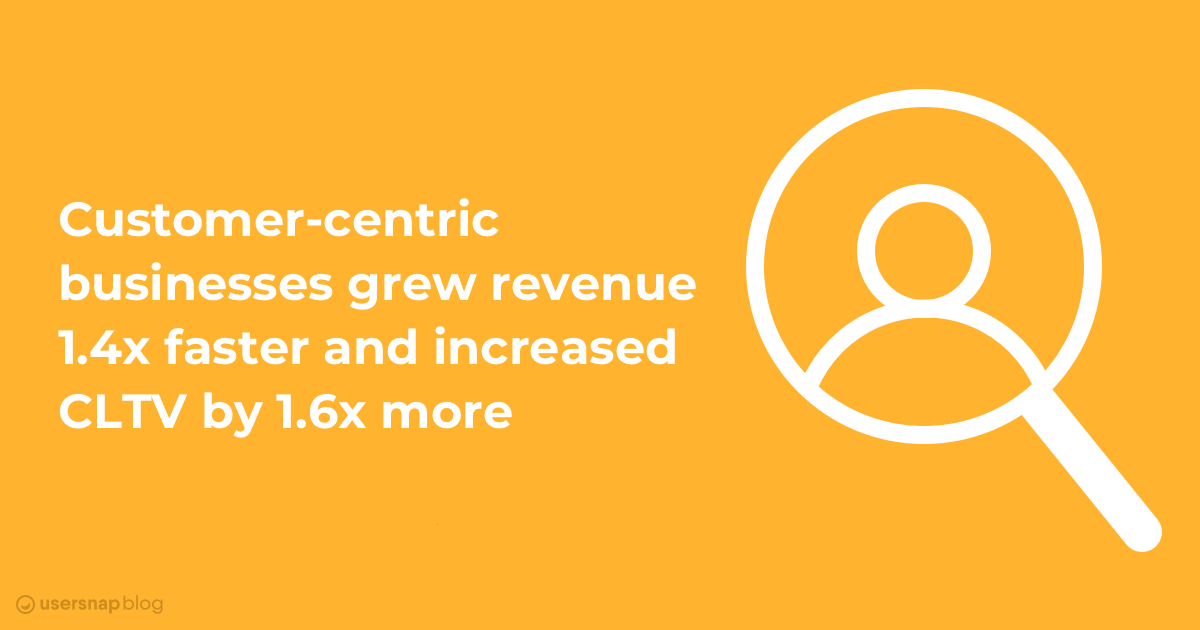 Customer-centric businesses grew revenue 1.4x faster and increased CLTV by 1.6x more | Usersnap Blog