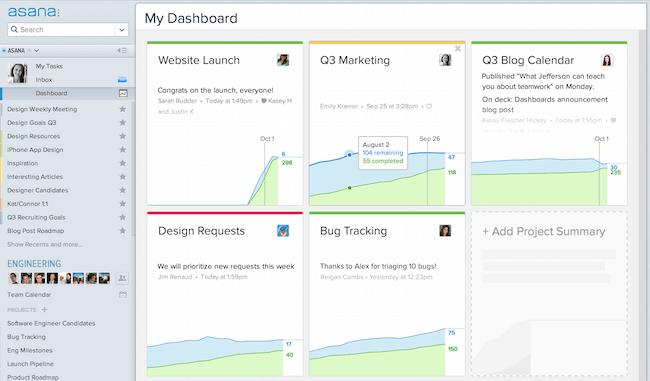 dashboard asana: integration with bug tracker usersnap