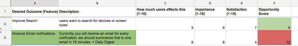 implement features which customers want with the product feature matrix