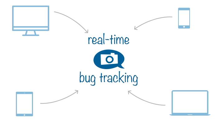 real time bug tracking with usersnap