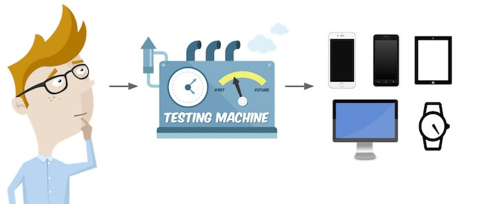 Deconstructing User Testing