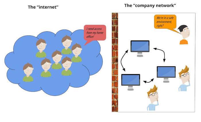 A Comparison of On-Premise vs  Cloud vs Software! - Usersnap