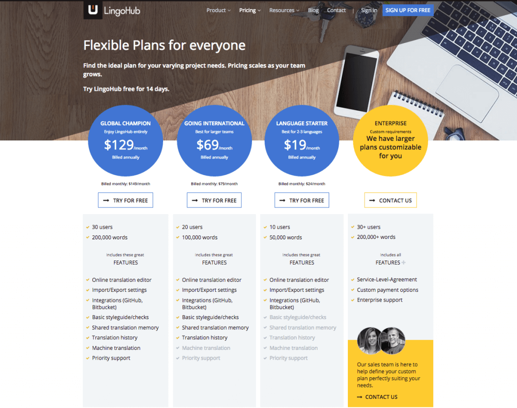 LingoHub pricing page