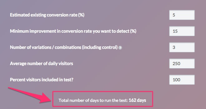 ab testing time calculator