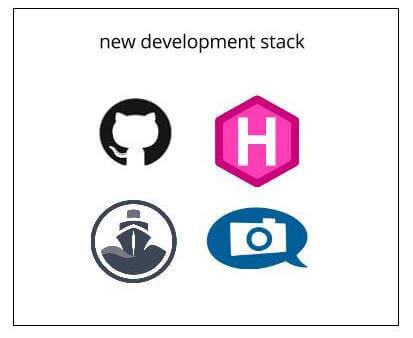 tool stack usersnap