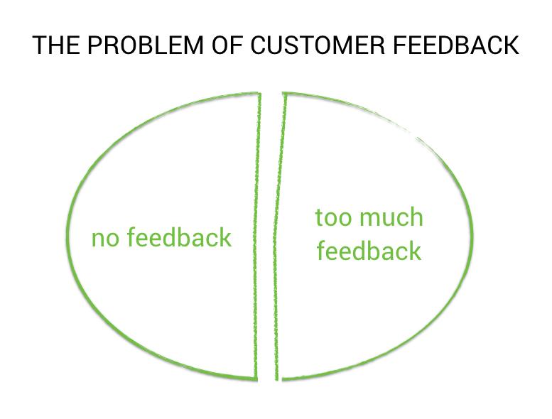 no customer feedback