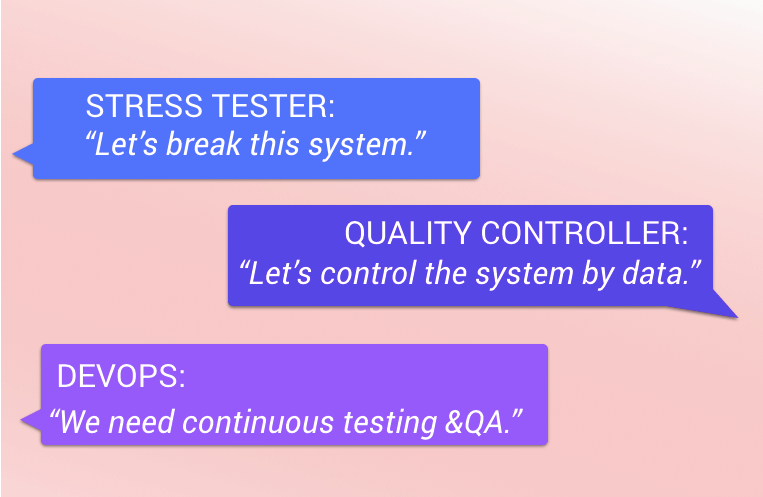 qa types approaches