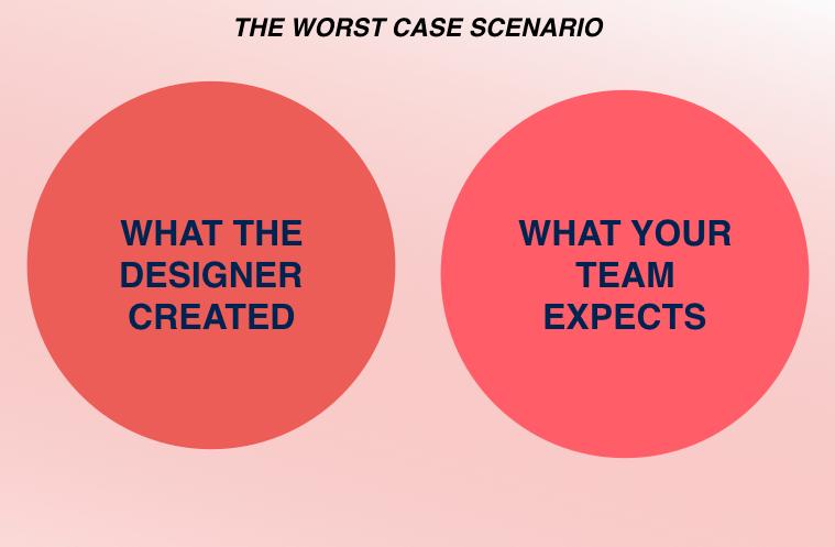 design feedback systems