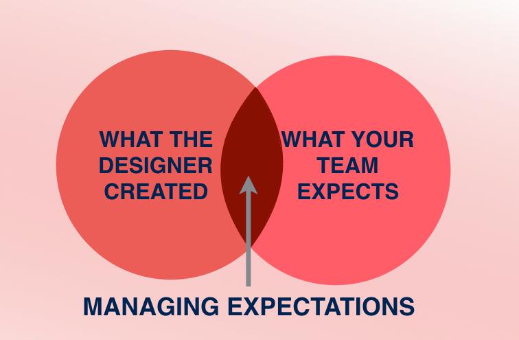 design feedback workflow