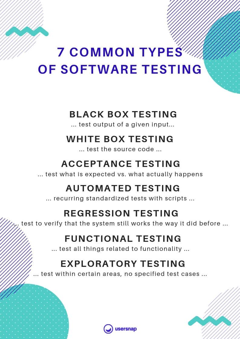 software testing basics 7 common types