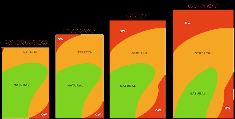 Web Development Trends 2018_