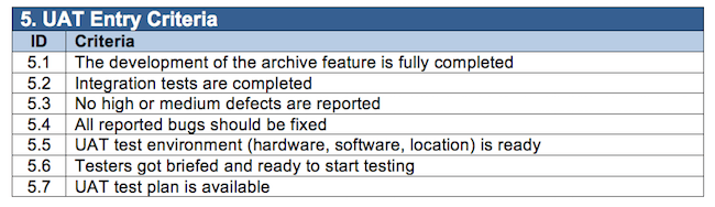 UAT test case example: Defining the entry criteria
