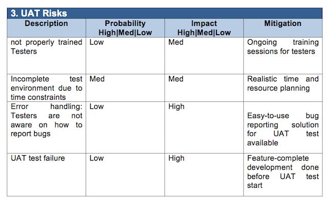 UAT test case example: UAT risks planning