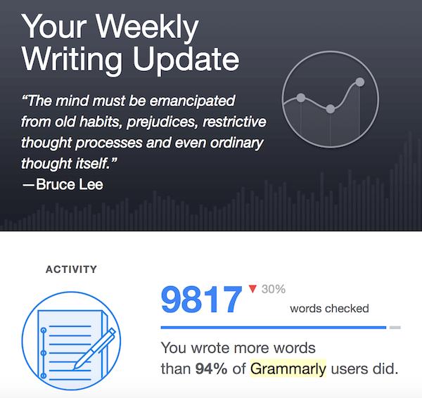 Grammarly_digital products
