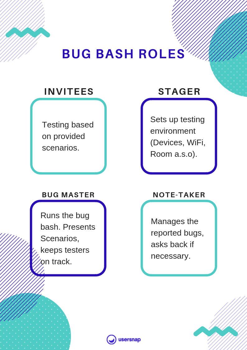 bug bash roles