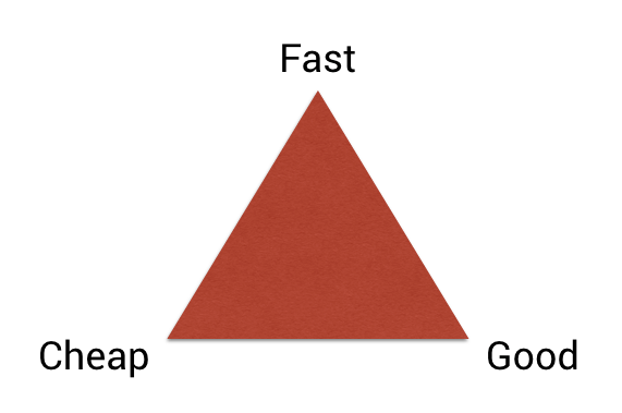 triangle-fast-cheap-good