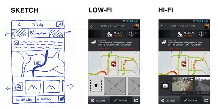 sketch-low-fi-high-fidelity-website-mockups